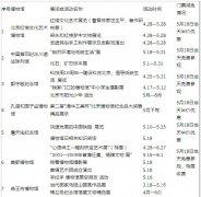2017年/9月/北京故宫博物院攻略【驴妈妈攻略】